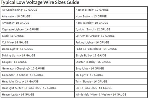Insulated electrical wire multi stranded 14 gauge per foot black insulated electrical wire greentooth Image collections